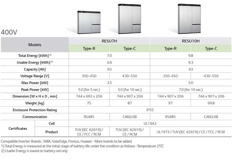 LG Chem RESU 400V Solar Batteries Specifications