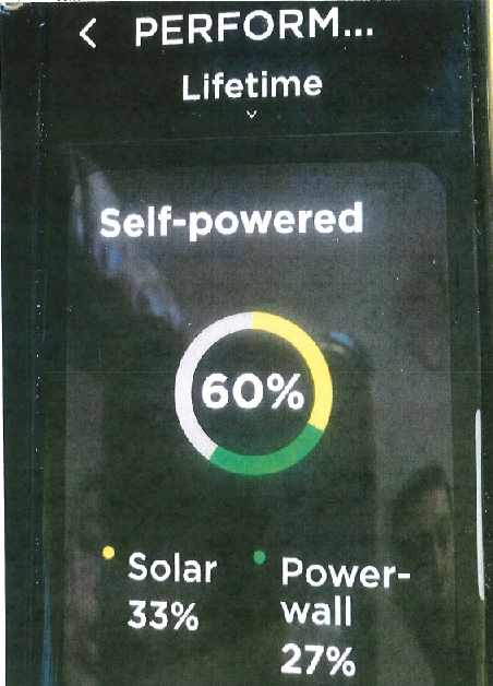 performance of solar system