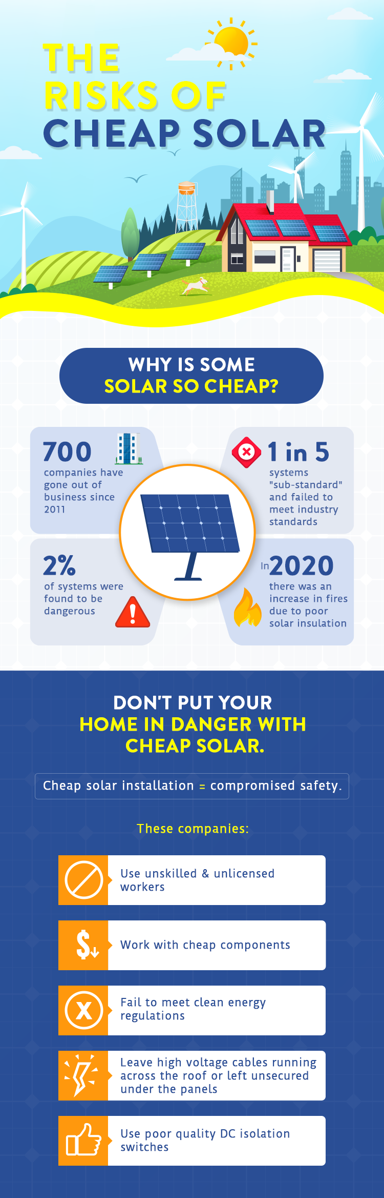 The Risks Of Cheap Solar