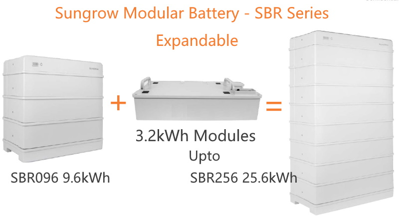 The Sungrow SBR Battery uses 3.2kW modules and can expand from 9.kWh to a massive 25.6kWh capacity